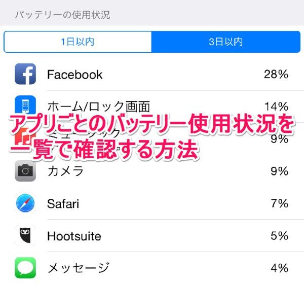 【iOS 8 新機能】アプリごとのバッテリー使用状況を確認する方法