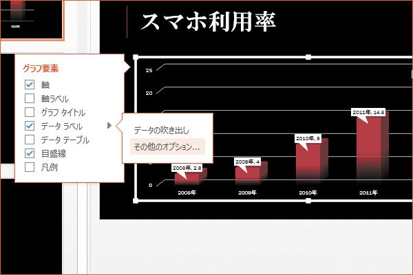 パワーポイントでグラフに数値を表示する方法