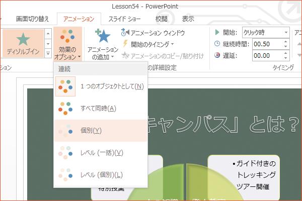 パワーポイントで図表をアニメーションさせる方法