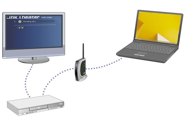 Windows 8.1パソコンで別の機器のメディアファイルを再生するには