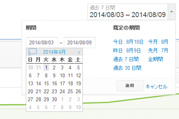 AdSense(アドセンス)レポートの集計期間を自在に設定する