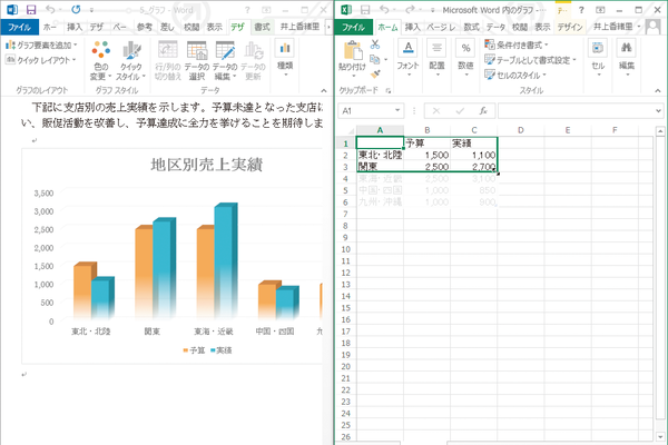 Word 2013でグラフに必要のないデータまで表示されるときは?