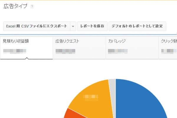 AdSense(アドセンス)のレポートで、広告のサイズやタイプ、ターゲットタイプごとの数値を確認する方法