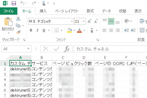 AdSense(アドセンス)でよく見るレポートを保存しておく方法