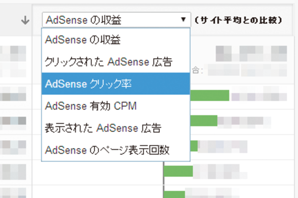 収益額に差がつく原因は? AdSense(アドセンス)のページごとの指標をサイト全体と比較する方法