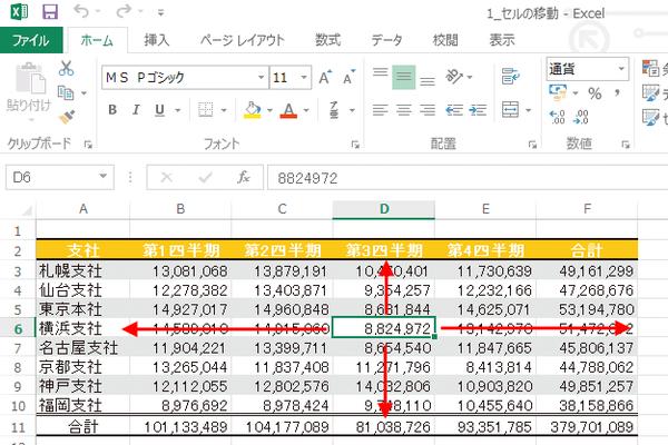 Excelで表の先頭や末尾へ簡単に移動するショートカットキー