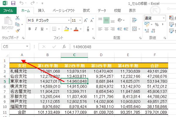 Excelでいつでも左上のセル「A1」に移動できるショートカットキー