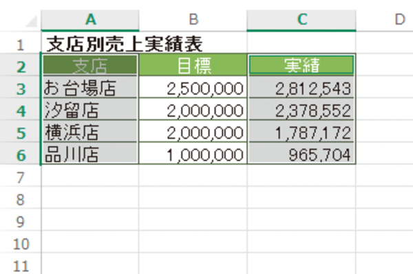 Excelの離れた位置にあるセルを同時に選択する方法