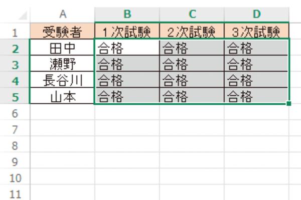 Excelでは[Ctrl]+[Enter]で複数のセルに同じデータを入力できる
