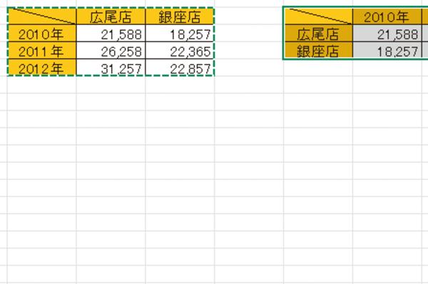 Excelで表の縦横(行と列)を入れ替える方法