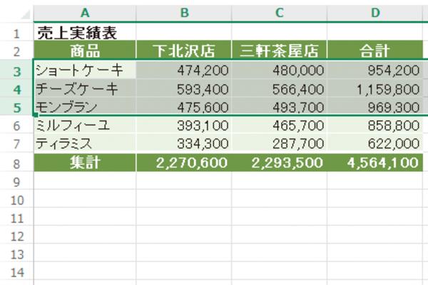 Excelで複数の行や列をまとめて挿入する方法