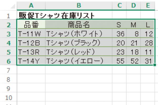 タイトル以外のデータに合わせて表の列の幅を調整する