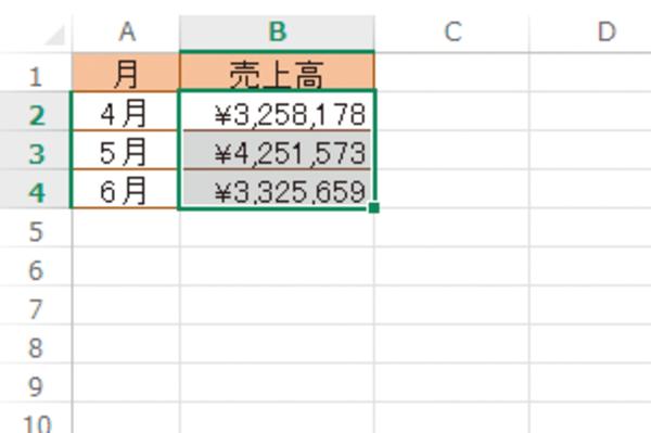 Excelでセルの数値を通貨表示にする方法