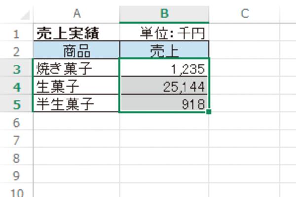 Excelで「1,235千円」のように下3けたを省略する方法