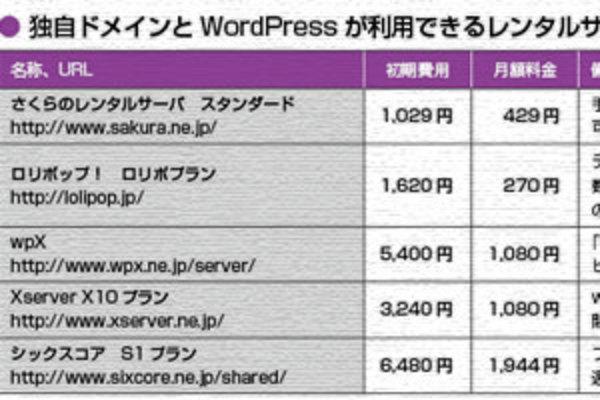 WordPressのインストール(1)必要な環境と作業を把握する