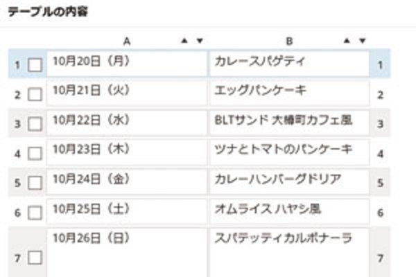 WordPress「TablePress」プラグインの使い方:記事の中に表(テーブル)を作る