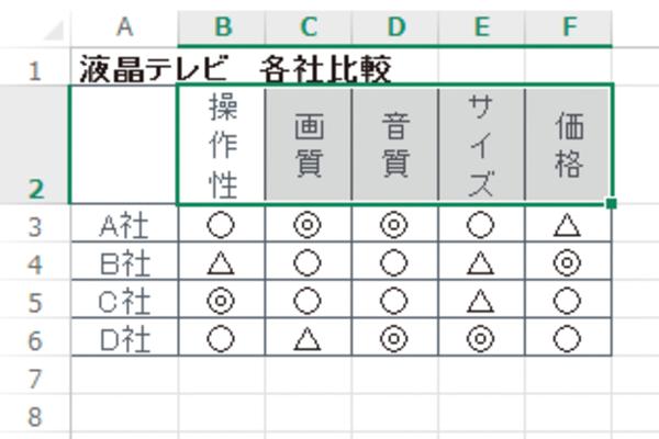 Excelでセル内の文字を縦書きにする方法