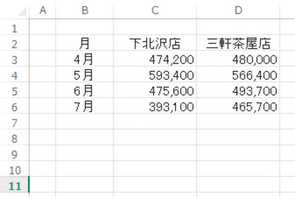 Excelでセルに引いた罫線を消す方法