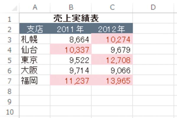Excelで条件に一致するセルだけ色を変える方法