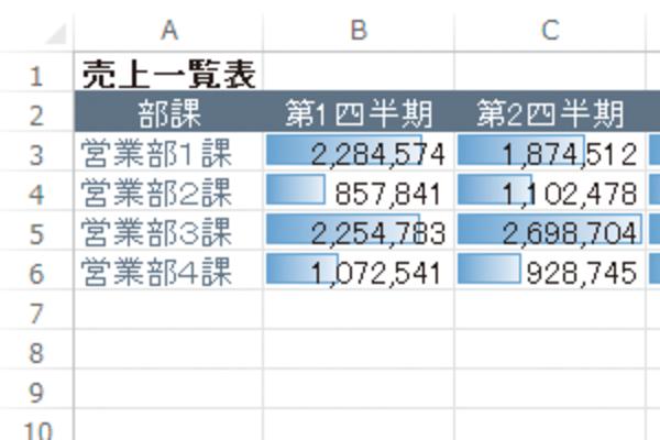 Excelの「データバー」でセル内の値の大小を視覚的に表現する方法