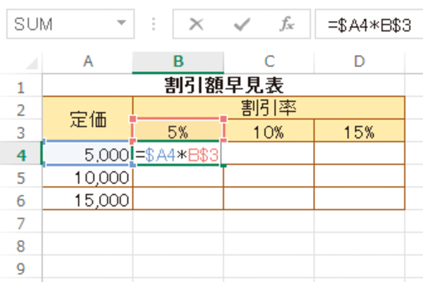 Excelで行か列のセル参照だけを固定する方法