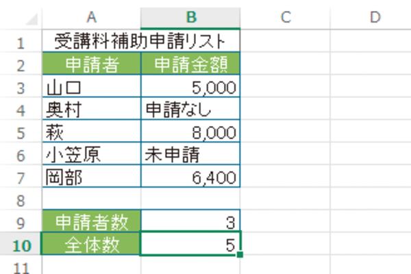 Excelでデータの個数を数える