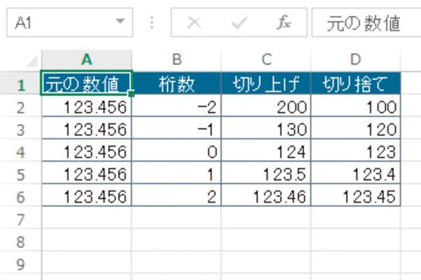 Excelで指定したけたで数値の切り上げや切り捨てをする方法