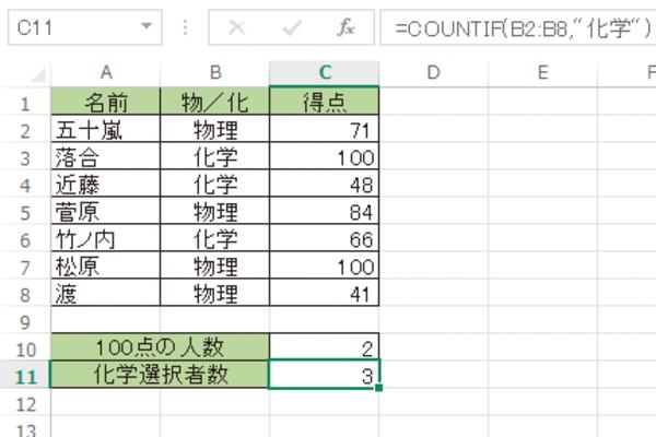 Excel関数で条件に一致するデータを数える方法
