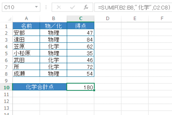 Excel関数で条件を満たすデータの合計を求める方法