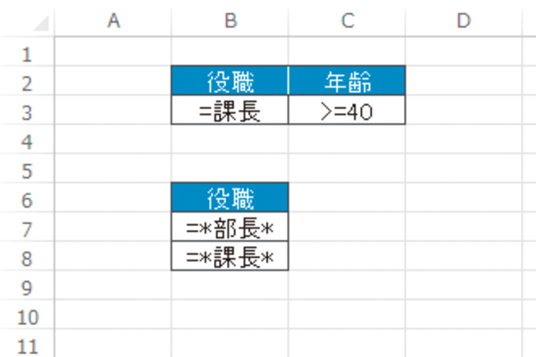Excelのデータベース関数で条件を指定する方法