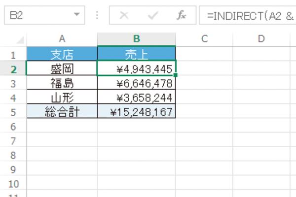 Excel関数でほかのワークシート上のセルをまとめて表示する方法