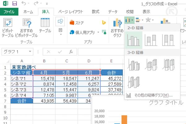 Excelのグラフの作り方の基本