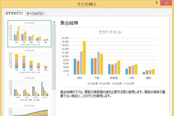 Excelで「おすすめグラフ」を使って素早くグラフを作る方法