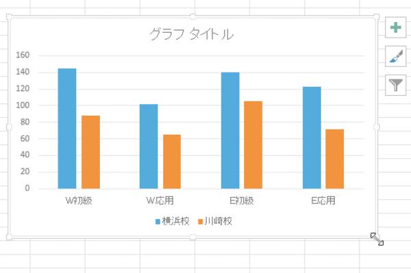 Excelで作成したグラフのサイズを変更する方法