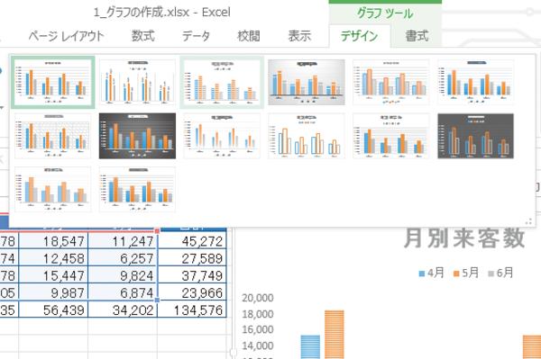 Excelで作成したグラフのデザインを変更する方法