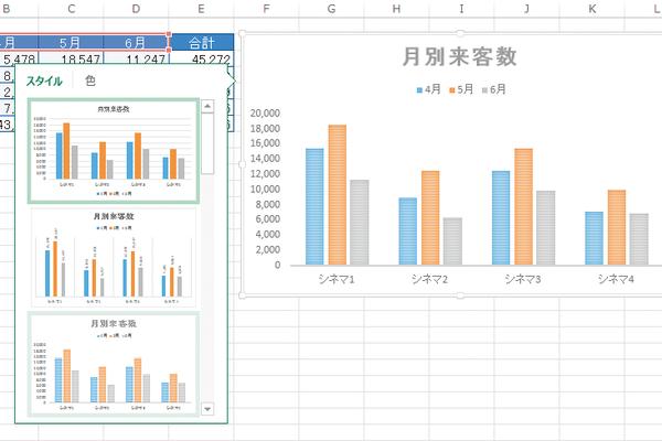 Excelで作成したグラフのデザインをより素早く変更する方法