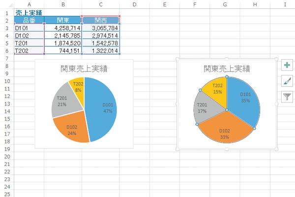 Excelで作成したグラフのレイアウトを流用して別のグラフを作成する方法