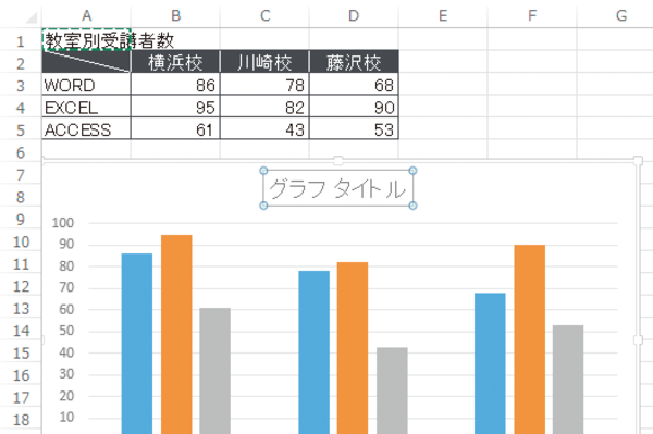 Excelのグラフタイトルにセルの内容を表示する方法