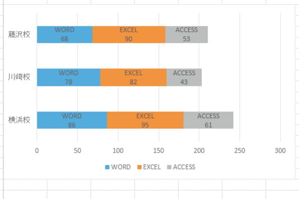 Excelでグラフのデータラベルに系列名と値を見やすく表示する方法