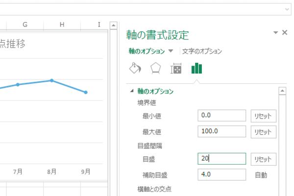 Excelで作成したグラフの縦軸の目盛りの間隔を設定する方法