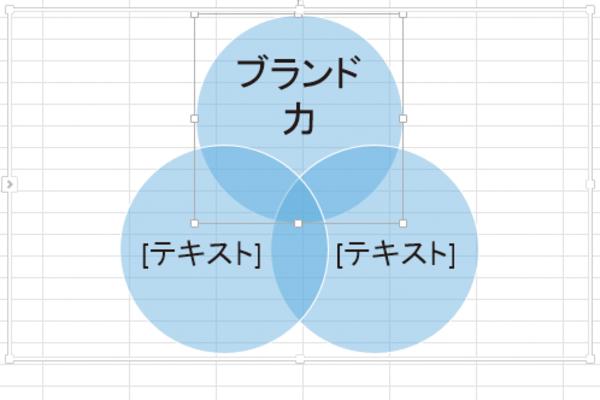 ExcelでSmartArt(スマートアート)を使って図表を作成する方法