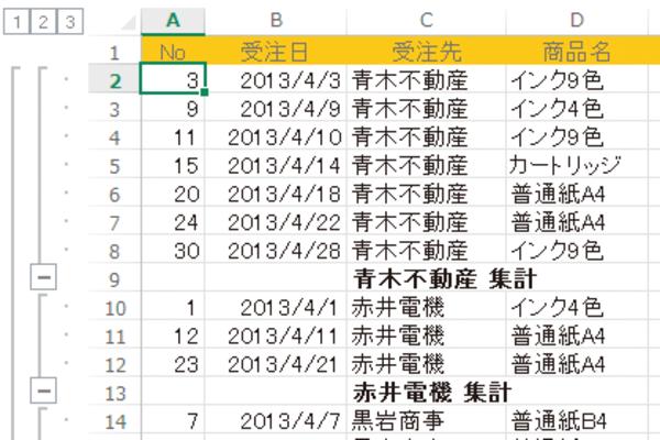 Excelの「アウトライン」機能で項目ごとにグループ化してデータを集計する方法