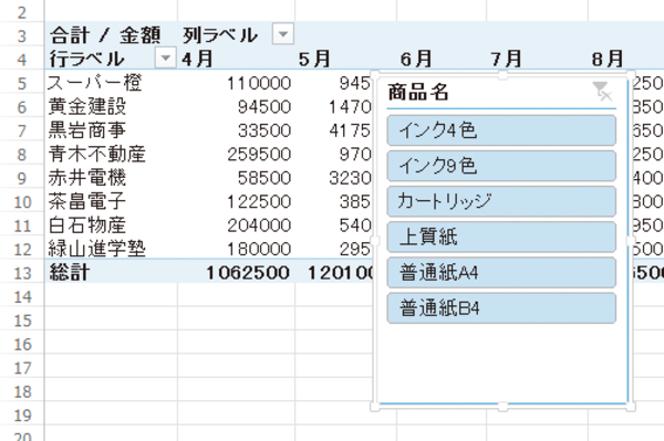 Excelのピボットテーブルで集計の対象となる条件を簡単に切り替える方法