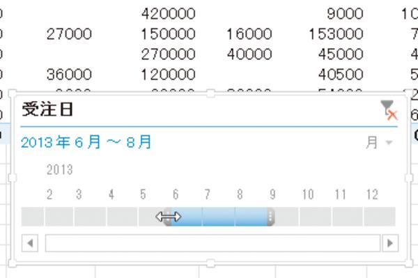 Excelのピボットテーブルでタイムラインを利用して抽出期間を指定する方法