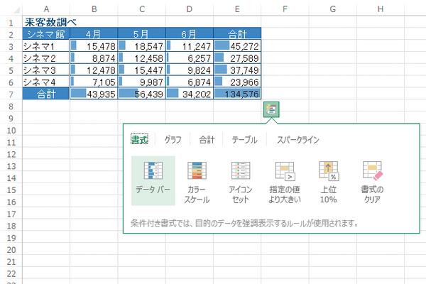Office 2013の主な新機能とは