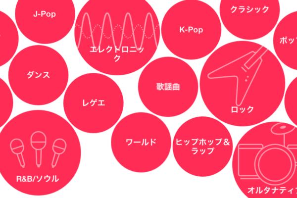 Apple Music 「For You」の設定&好きなアーティストを指定する方法