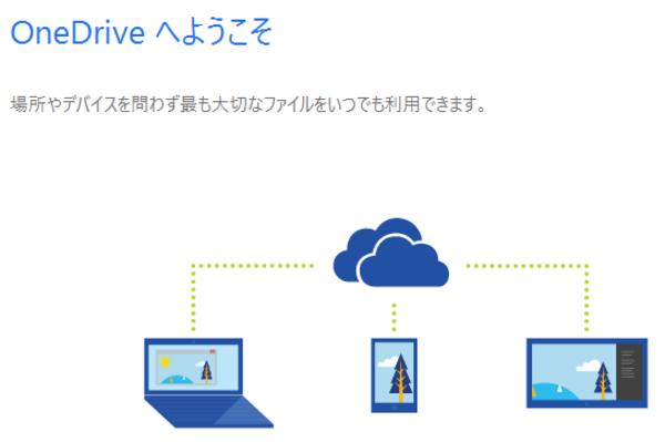 Windows 10でOneDriveの同期設定をする