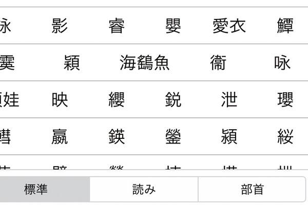 iPhoneで人名などの入力時、変換候補に表示されない漢字を見つける方法
