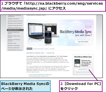 1 ブラウザで「http://na.blackberry.com/eng/services/media/mediasync.jsp」にアクセス,2[Download for PC]をクリック  ,BlackBerry Media Syncのページが表示された