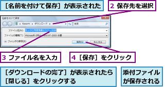 salesforce pdf 表示されない 添付ファイル プレビュー